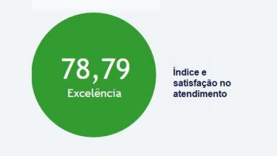 Photo of Fundação Tiradentes se mantém em nível de Excelência após avaliações